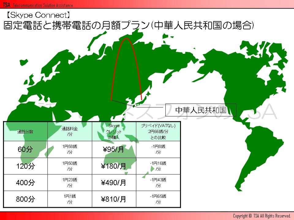 固定電話と携帯電話の月額プラン(中華人民共和国の場合)