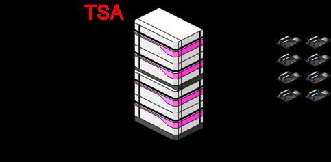 大規模容量タイプのPBX 内線も外線もたくさんつけれるPBX