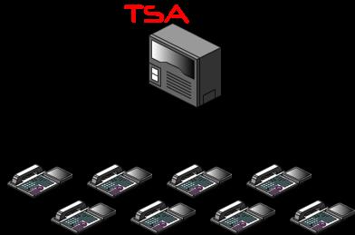 ビジネスフォン、PBXとは内線を接続するための装置