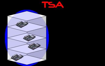 IPネットワーク上ならどこでも同じ内線番号を利用できる