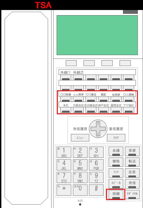 ワンタッチダイヤルを利用すれば、登録した相手に簡単に電話をかけることができます。