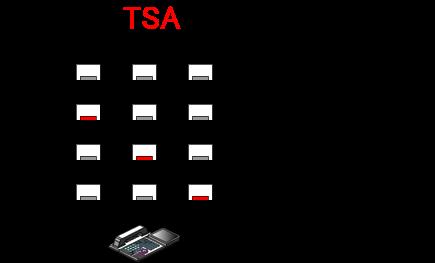 通常運用時はモード1、営業時間外はモード2、休日はモード3に設定します。
