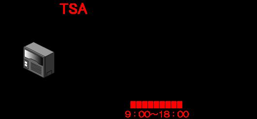 平日(月~金)の営業日の営業時間帯(9:00~18:00)はモード1(通常運用)を適用します。