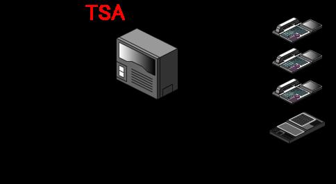 常時留守番装置に対して外線着信のベルを鳴動させる場合には、留守番装置の開始/解除操作で留守番応答のON/OFFを切替えます。