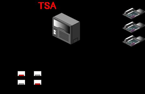ボイスメール機能で留守番応答させるためには、モード切替機能を併用します。(モード1を通常運用、モード2を留守番応答とします)