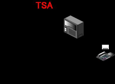 複数の電話回線(局線)をビジネスフォン、PBXのデータ上で、1つのグループとして設定します。