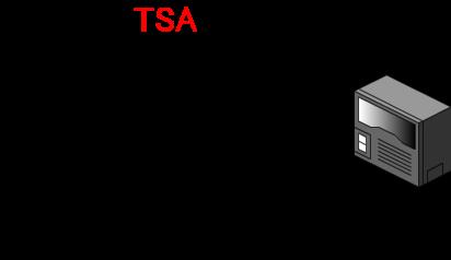 アナログ回線、INS64回線、INS1500回線を混在させて、1つの代表ダイヤルインとして契約することも可能となっています。