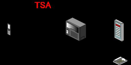 局線表示盤の着信ベルが鳴動し、着信外線に該当するランプが点灯します。