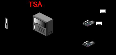 転送先の内線電話機の通話が終了すると、自動的に転送元の内線電話機に通話が切り替わります。