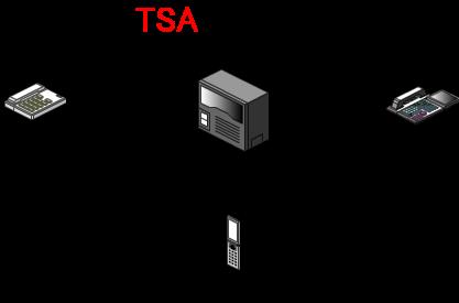インターネット接続されたビジネスフォン主装置もしくはPBXから自動的に着信に応答しない担当者のメールアドレス宛に相手の電話番号と着信した時間を記述したメールを自動的に送信します。