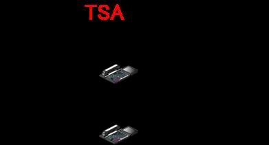 受話器を上げて内線不在転送の設定特番と、転送先の内線番号(会議室の内線番号へ)をダイヤルして内線不在転送を開始します。
