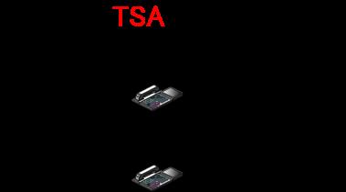 受話器を上げて不応答転送の設定特番と、転送先の内線番号(近くの人の内線番号へ)をダイヤルして不応答転送を開始します。