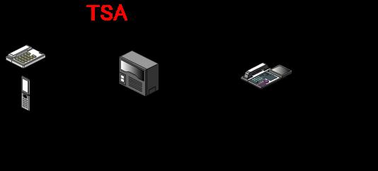 受話器を上げて外線着信拒否特番+外線ポート番号をダイヤル