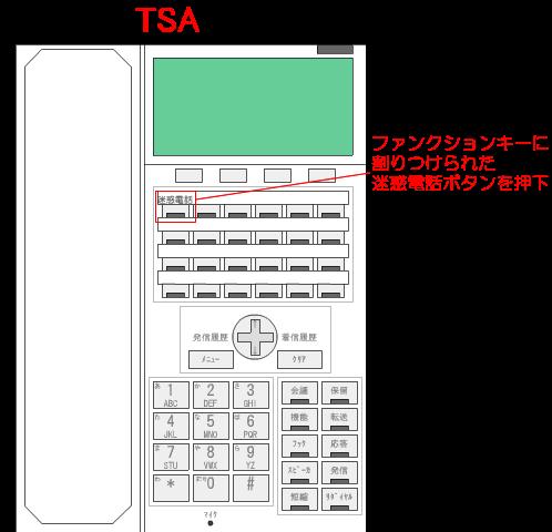 ファンクションキーに割りつけられた迷惑電話ボタンを押下。