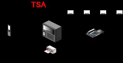 内線毎にメールボックスを設定し、多機能電話機のファンクションキーに通話録音に必要なボタン(通話録音開始/解除、一時停止/再開、聞き取り、削除)を割り付けておきます。