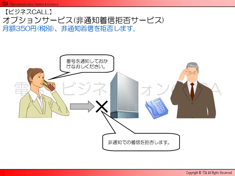 オプションサービス(非通知着信拒否サービス)