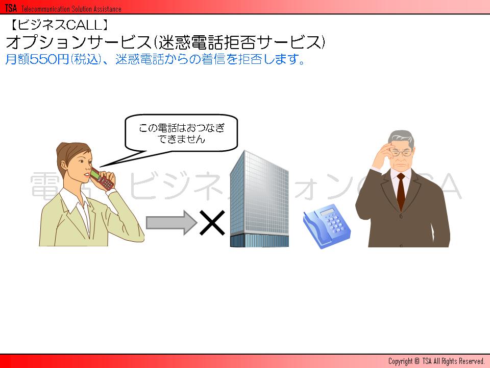 オプションサービス(迷惑電話拒否サービス)