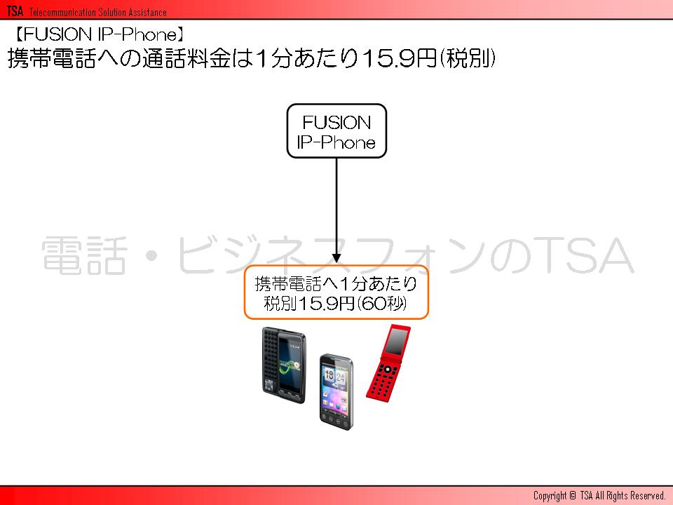 FUSION IP-Phoneから携帯電話への通話料金は1分あたり15.9円(税別)