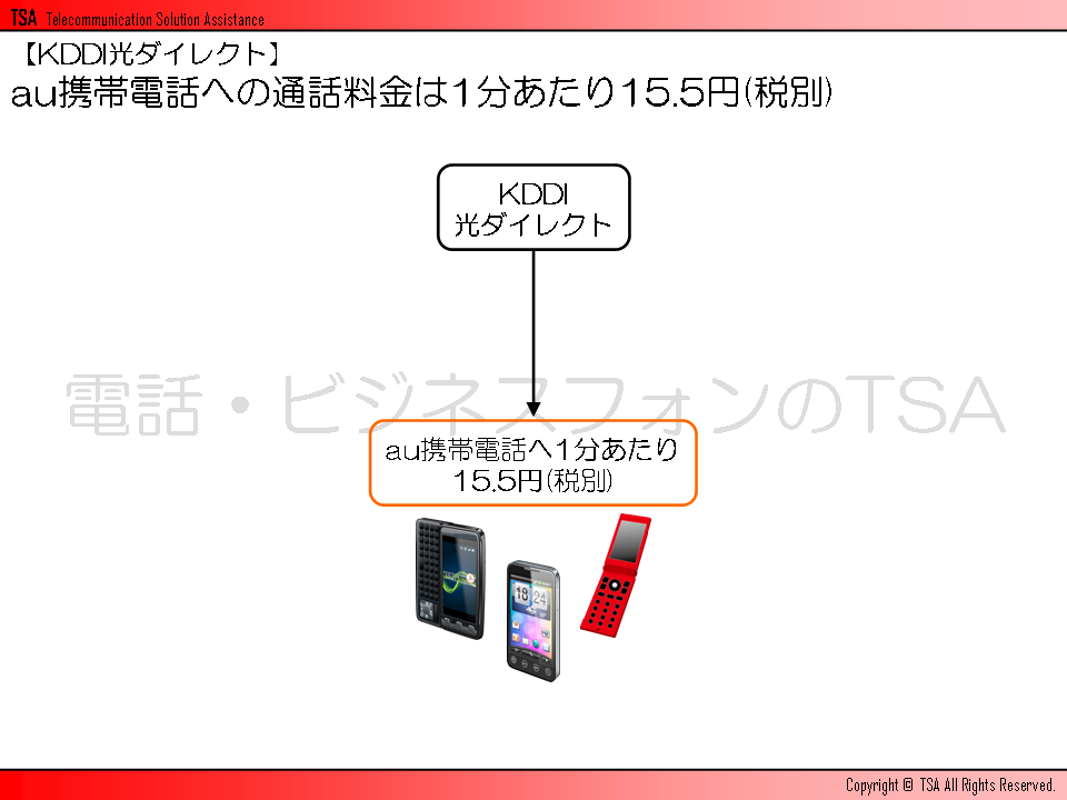 au携帯電話への通話料金は1分あたり15.5円(税別)