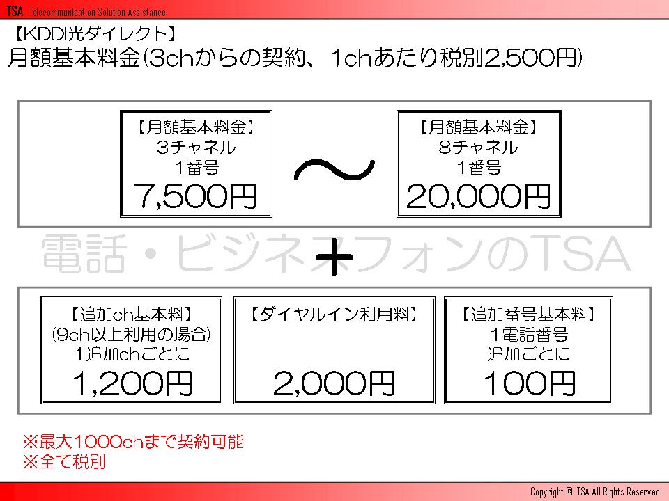 月額基本料金(3chからの契約、1chあたり税込2,500円)