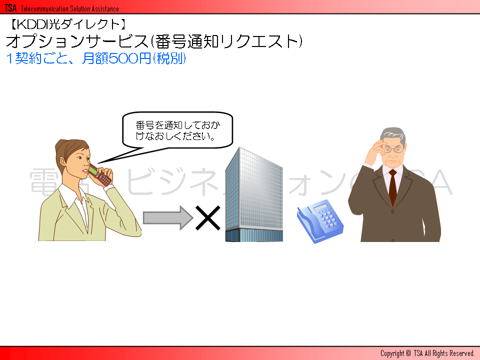 オプションサービス(番号通知リクエスト)