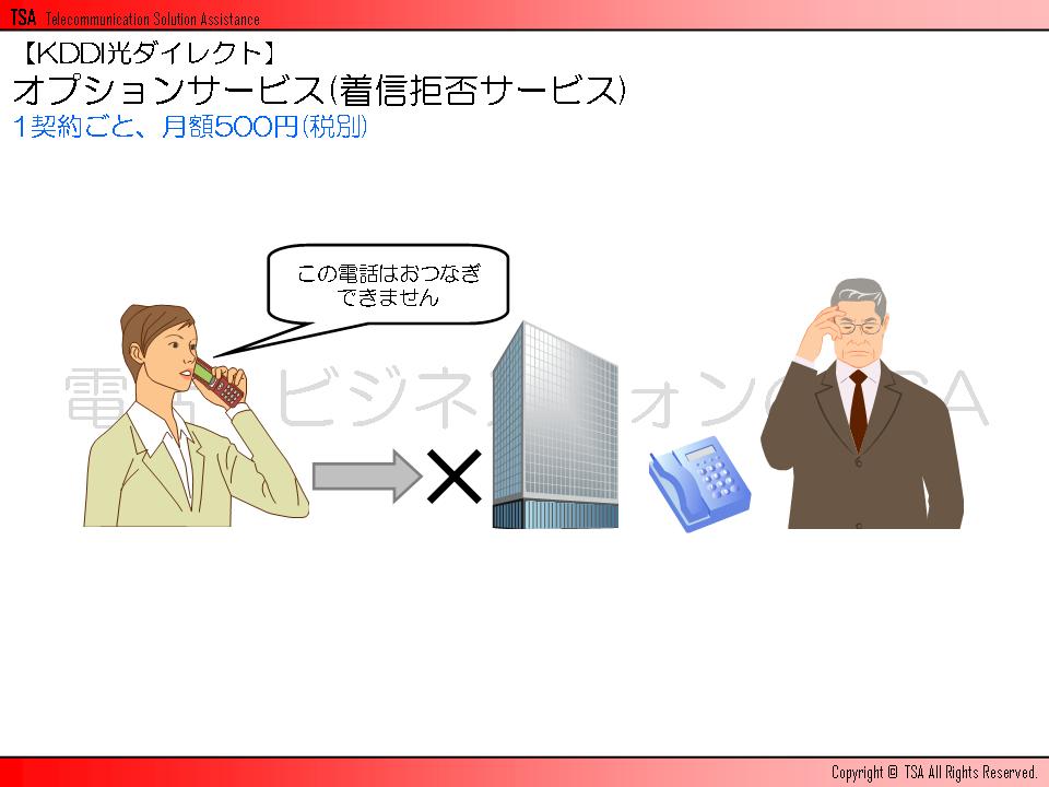 オプションサービス(着信拒否サービス)