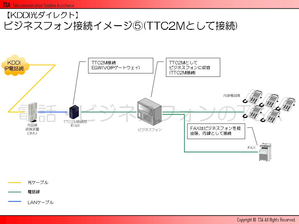 ビジネスフォン接続イメージその5(TTC2Mとして接続)