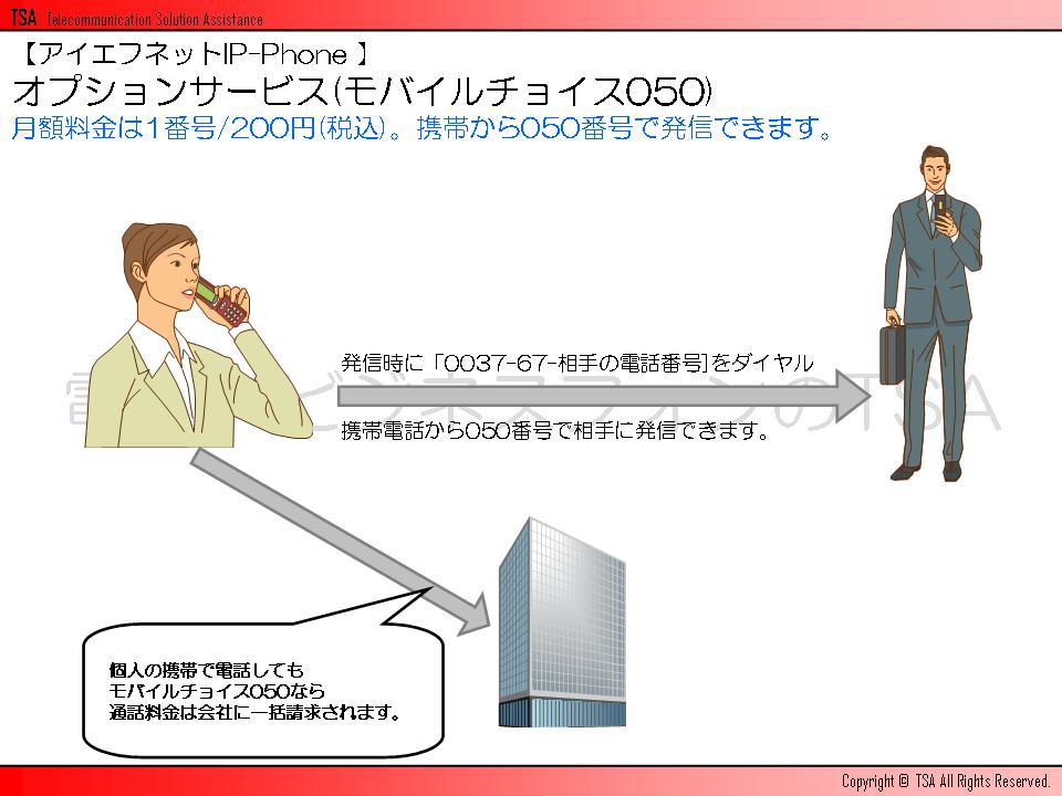 オプションサービス(モバイルチョイス050)