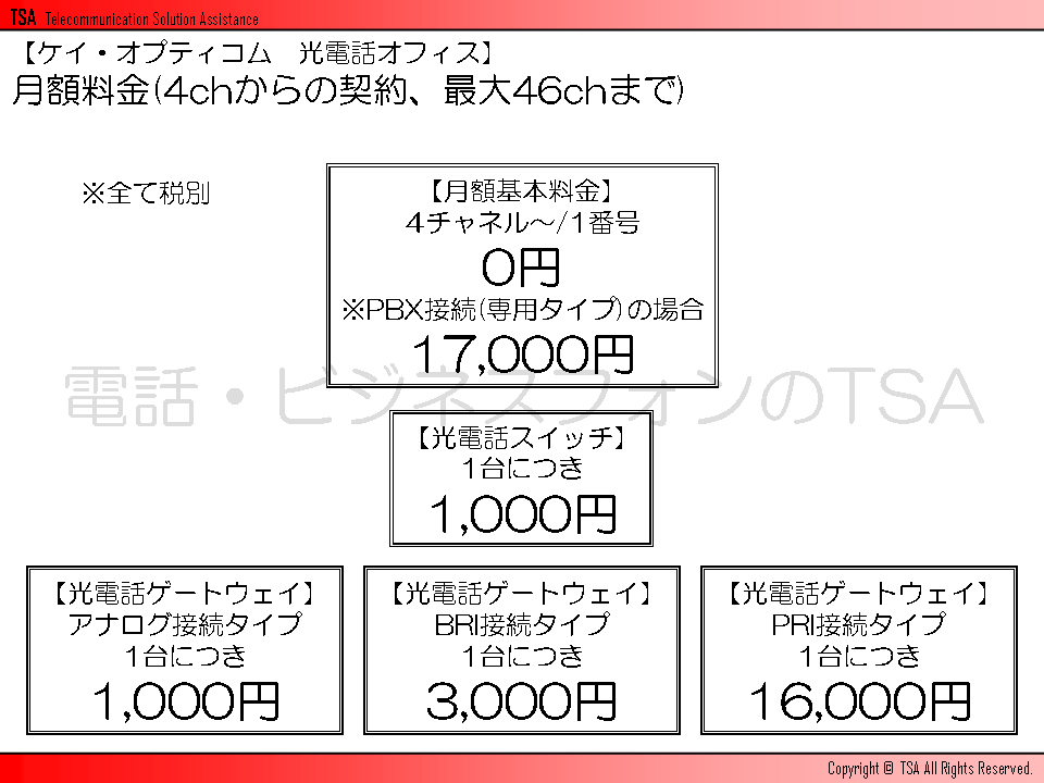 光電話オフィスの月額料金(4chからの契約、最大46chまで)