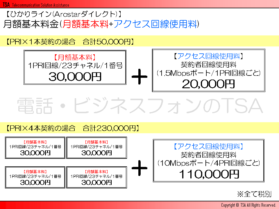 ひかりライン(Arcstarダイレクト)の月額基本料金