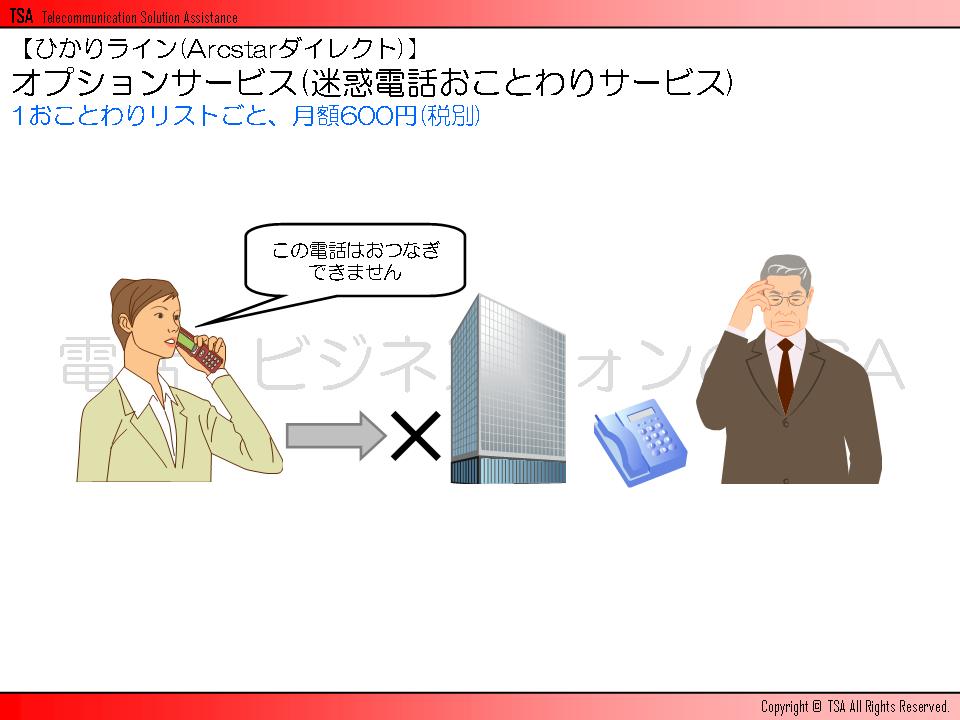 オプションサービス(迷惑電話おことわりサービス)