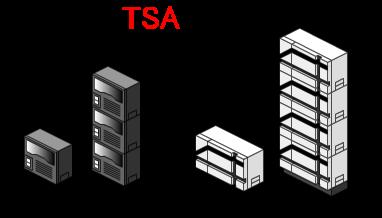 ビルディングブロック方式