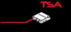 外部DSU(網終端装置)