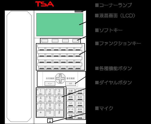 ビジネスフォン・PBXの専用電話機