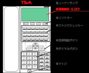 液晶画面(LCD)