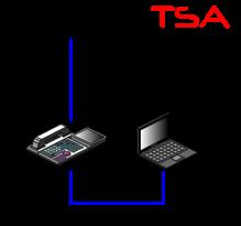 音声系とデータ系を統合