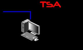 パソコンが電話機になります