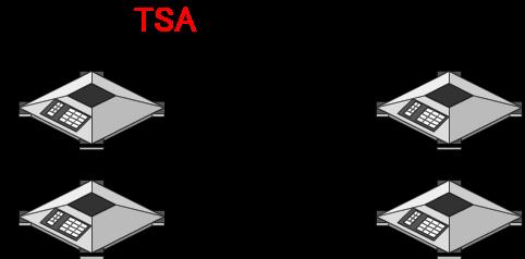 電話回線(アナログ回線、一般内線)もしくはLANを接続