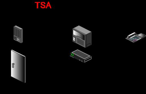 常時施錠状態になっている夜間通用口に設置しているドアホン(インターホン)の呼出ボタンを押下します。