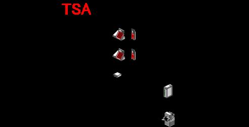 アナログ回線3回線あるうちの2回線は代表組されており、1本目が使用中の時に着信すると2本目に着信するようになっています。