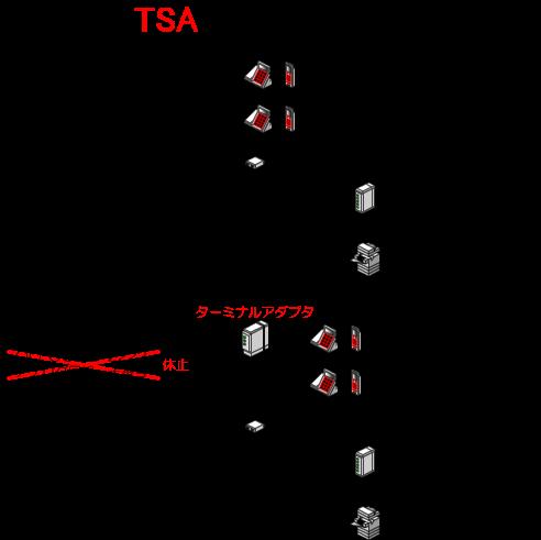見直す方法の1つとして、アナログ回線2回線代表からINS64回線1回線に変更するのも1つの手です。