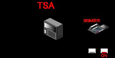 BGMボタンを押すとBGMボタンのランプが点灯状態になり、多機能電話機のスピーカーからBGMが流れます。