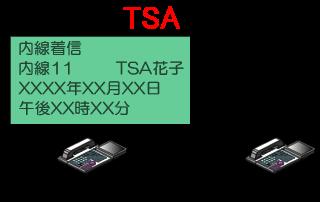 別の内線電話機からの着信時には、相手の内線番号とあわせて、内線名称が液晶画面に表示されます。
