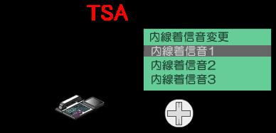 多機能電話機の液晶画面に内線着信音のリストが表示されるので、上下ボタンで内線着信音を選択します。選択時には内線着信音が同時に鳴動します。
