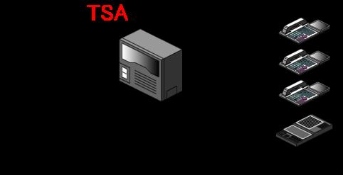 ビジネスフォン主装置もしくはPBXに一般内線として留守番装置を収容します。