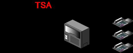 ビジネスフォンもしくはPBXの機能を利用せずに、電話事業者(NTT、KDDI、ソフトバンクテレコム等)の留守番応答サービスを利用する方法もあります。