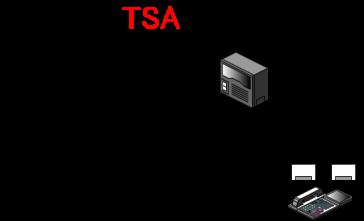 一般着信とは、多機能電話機のファンクションキーに割りつけられた外線ボタンに対して、着信がかかってくる状態のことをいいます。