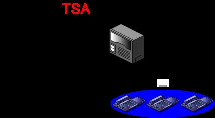 ファンクションキーに索線ボタンが割りつけられた複数の内線電話機があります。
