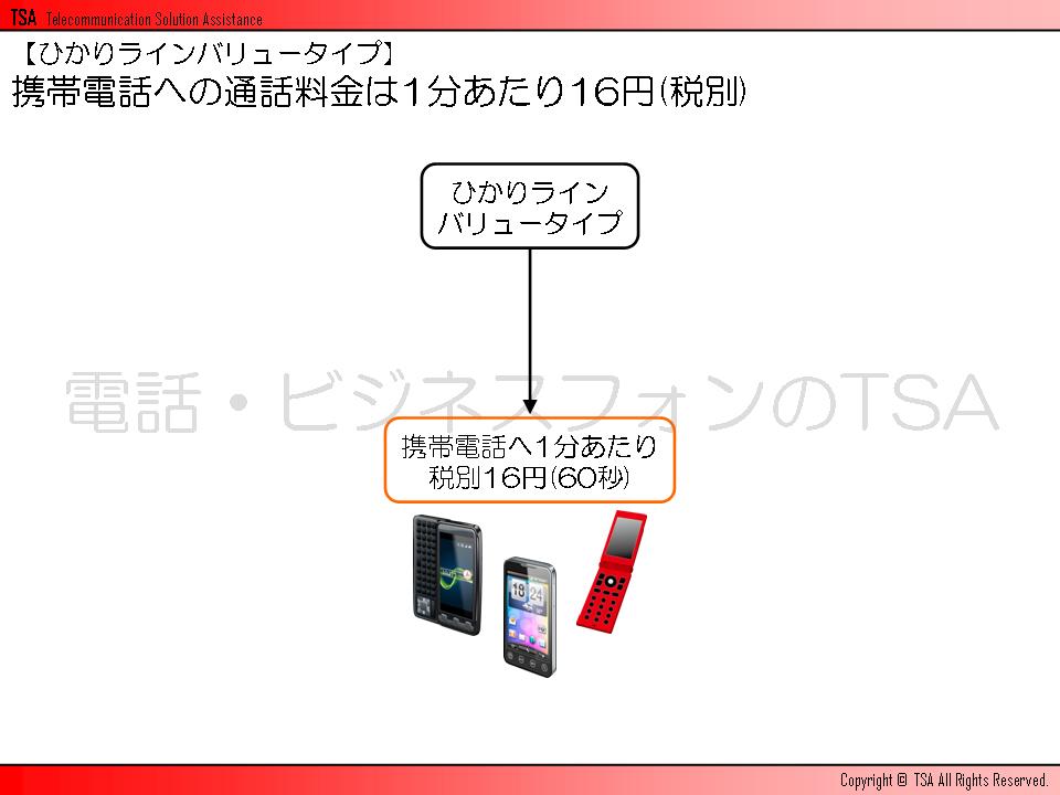携帯電話への通話料金は1分あたり16円(税別)