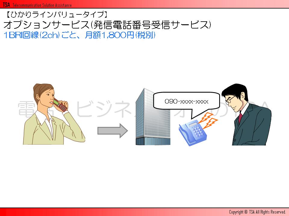 オプションサービス(発信電話番号受信サービス)